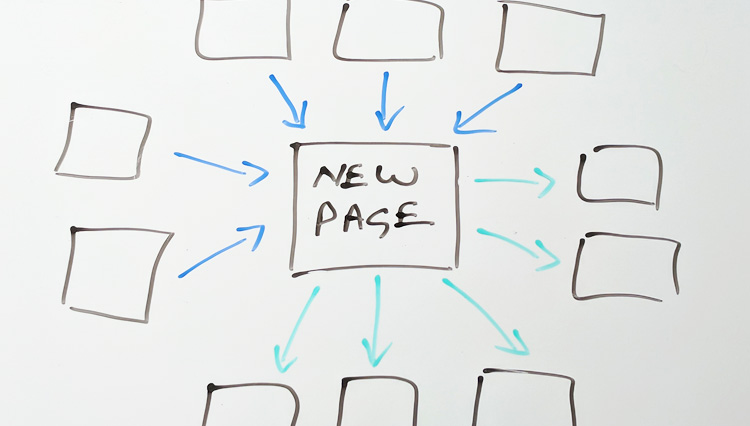 Write new web pages in context